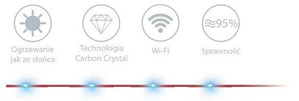 Promiennik grzewczy Vaco Hiti600 Wi-Fi