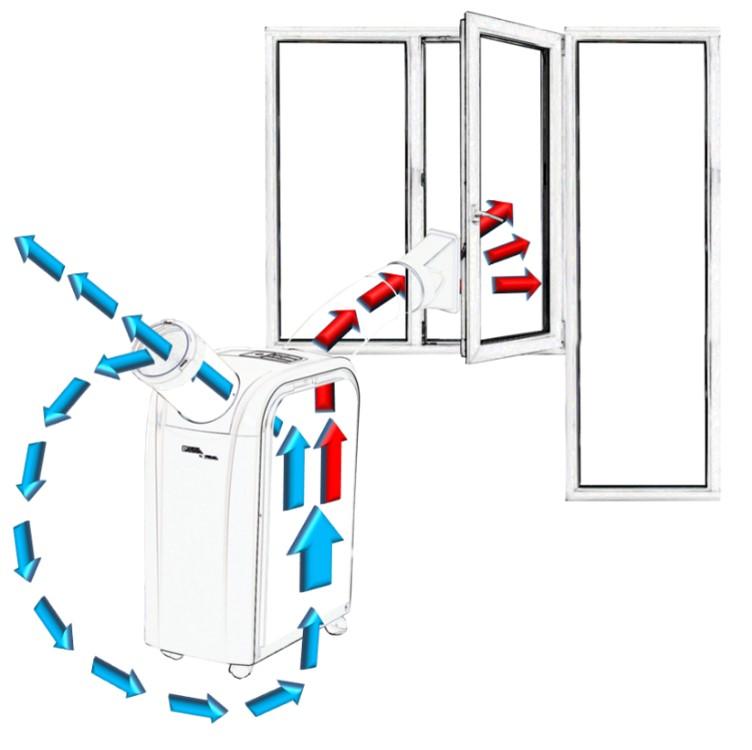 Klimatyzator Fral FSC03 - montaż wewnątrz